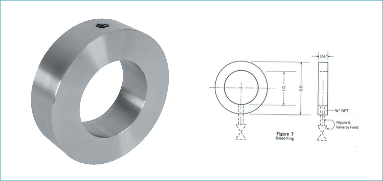 Stainless Steel Rings In
