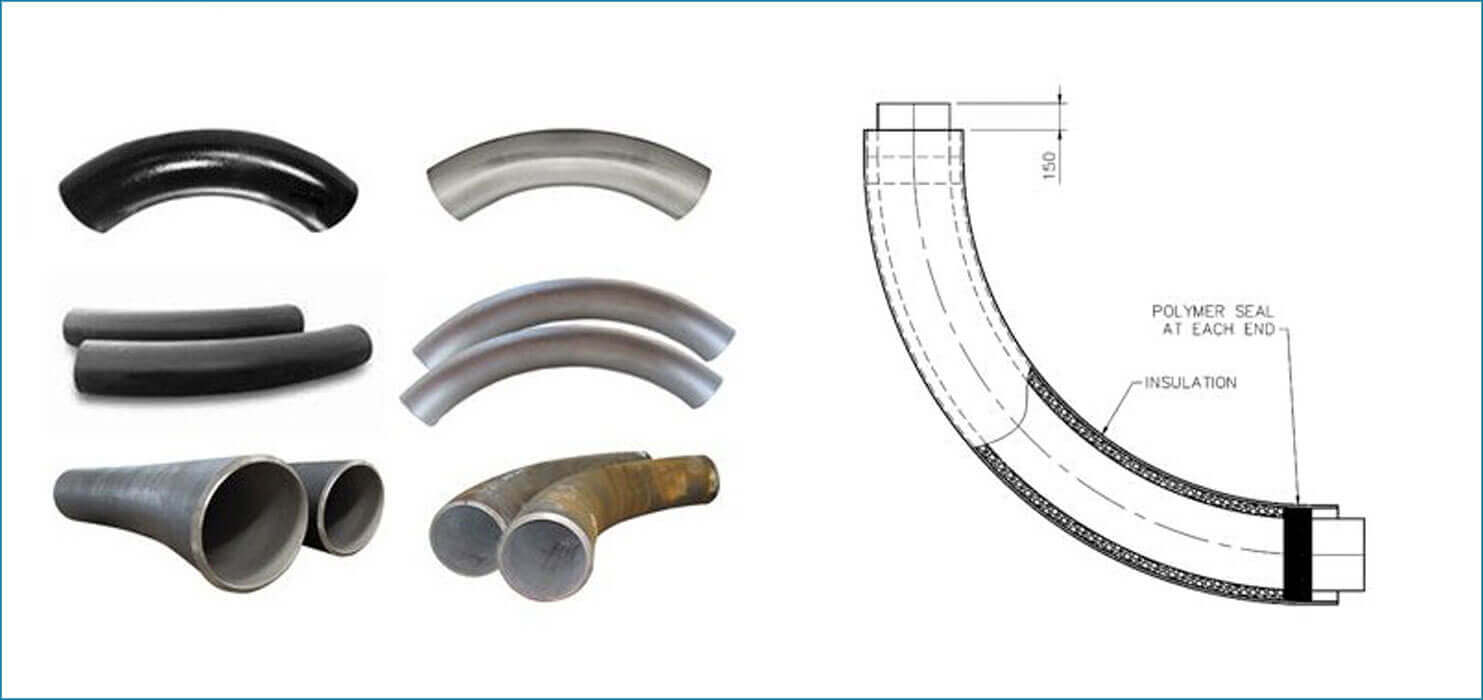 Induction Pipe Bending Process & Induction Pipe Bending Machine Pipe