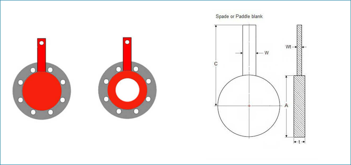 Paddle Blanks Ss Spade Blinds Stainless Steel Paddle Spacers